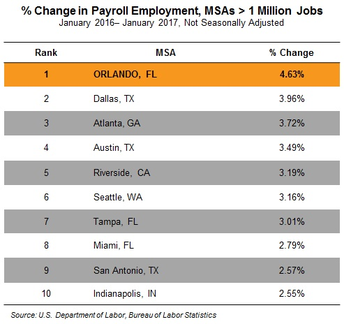 change-in-payroll-employment_Jan16-17v2.jpg