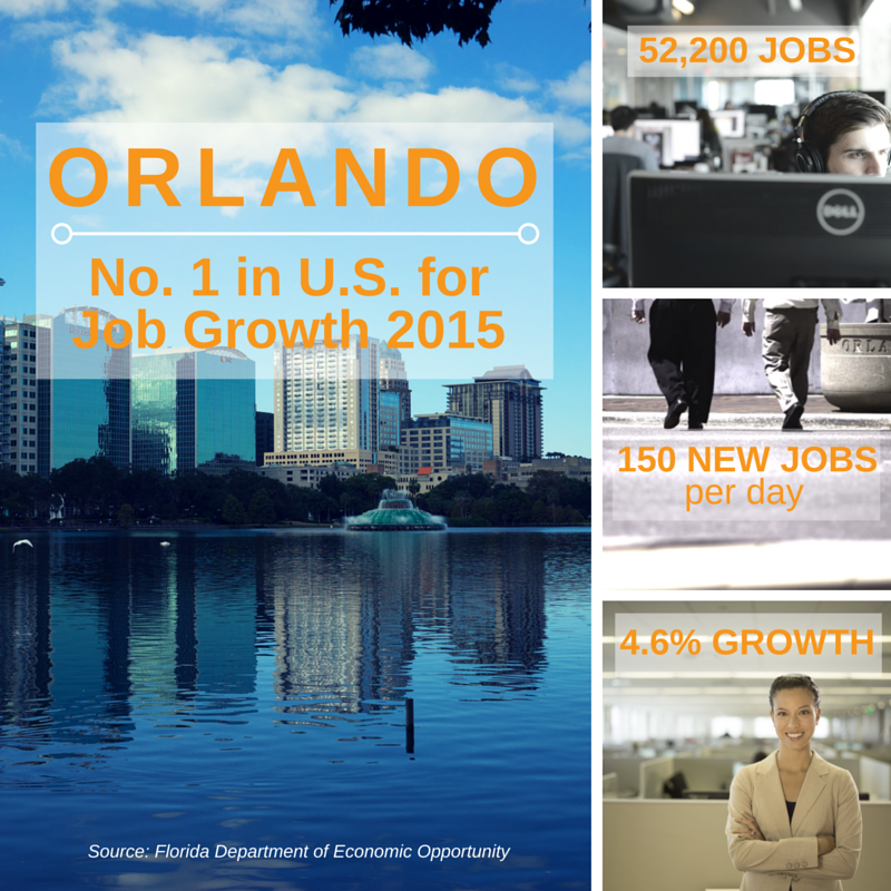 Orlando number one in job growth for 2015