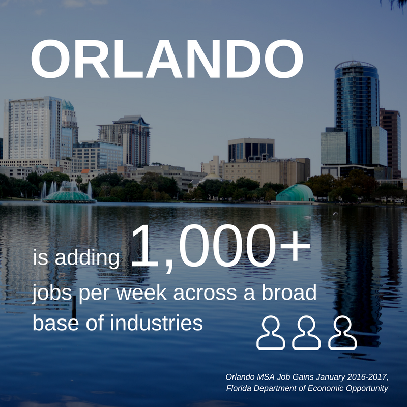 Orlando leads nation in job growth