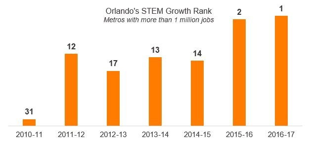 May-18-STEM-Jobs