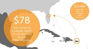 Puerto Rico graphic 2.jpg